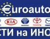 Euroauto34, Автоаксессуары